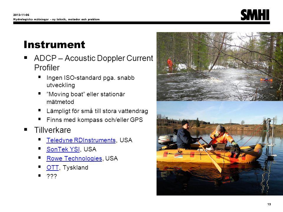 Instrument  ADCP – Acoustic Doppler Current Profiler  Ingen ISO-standard pga.