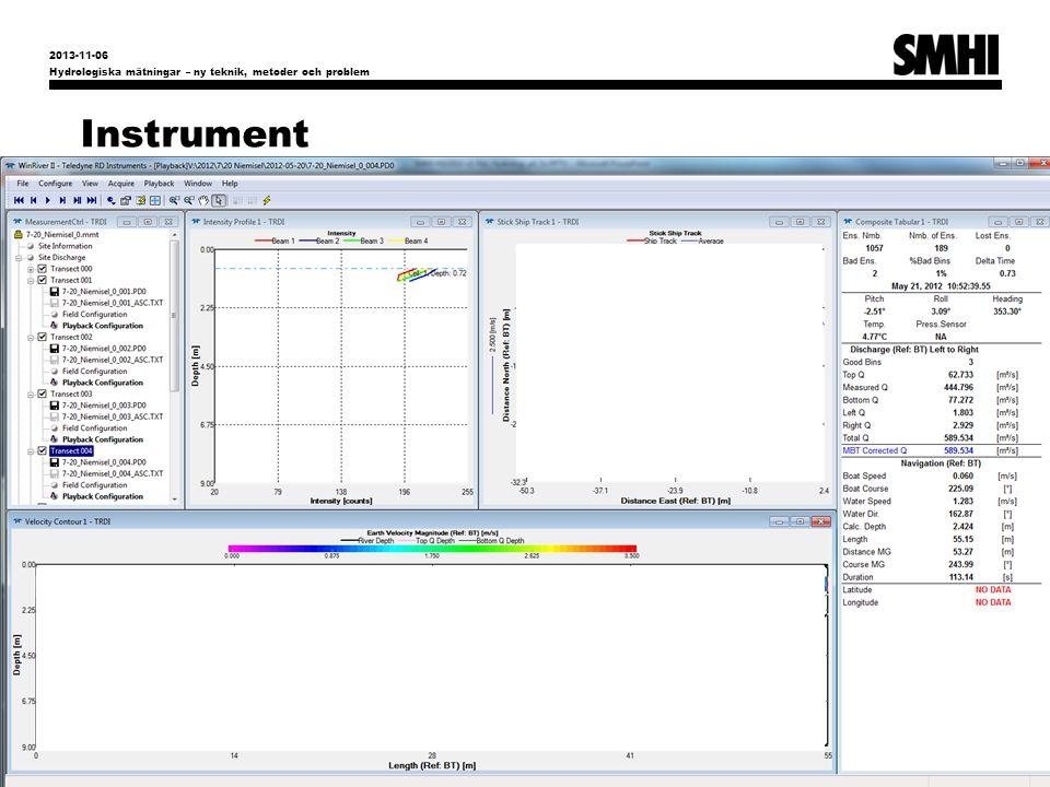Instrument Hydrologiska mätningar – ny teknik, metoder och problem 14 2013-11-06