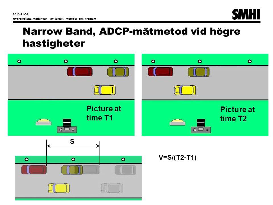 Narrow Band, ADCP-mätmetod vid högre hastigheter Hydrologiska mätningar – ny teknik, metoder och problem 18 2013-11-06 Picture at time T2 Picture at time T1 V=S/(T2-T1) S