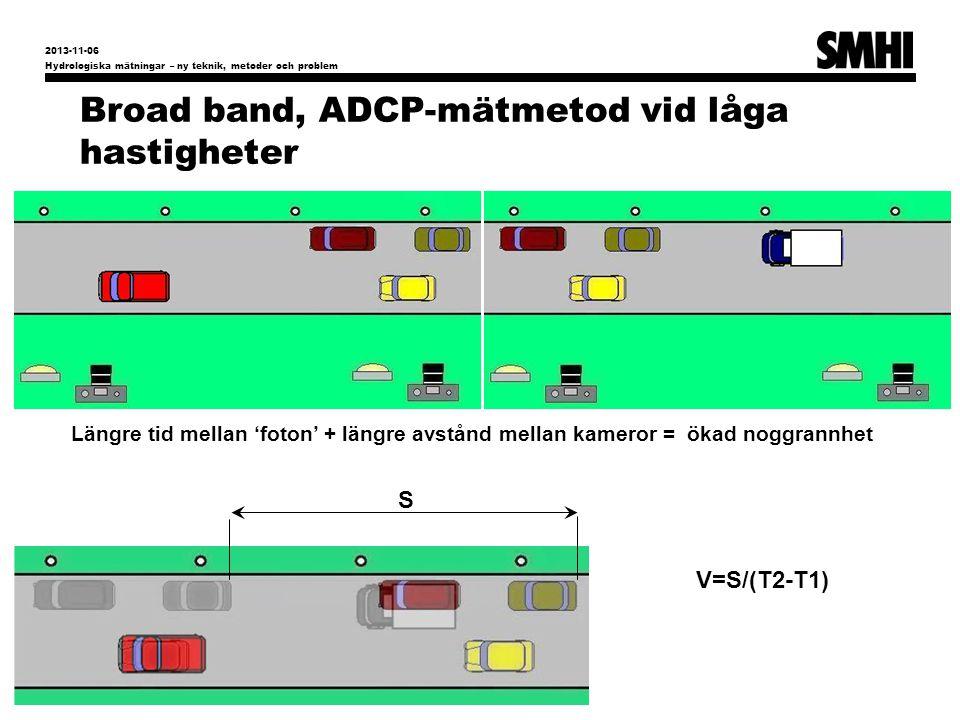 Broad band, ADCP-mätmetod vid låga hastigheter Hydrologiska mätningar – ny teknik, metoder och problem 19 2013-11-06 V=S/(T2-T1) Längre tid mellan 'foton' + längre avstånd mellan kameror = ökad noggrannhet S