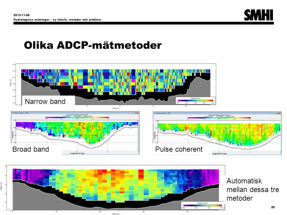Olika ADCP-mätmetoder Hydrologiska mätningar – ny teknik, metoder och problem 20 2013-11-06 Narrow band Automatisk mellan dessa tre metoder Broad bandPulse coherent