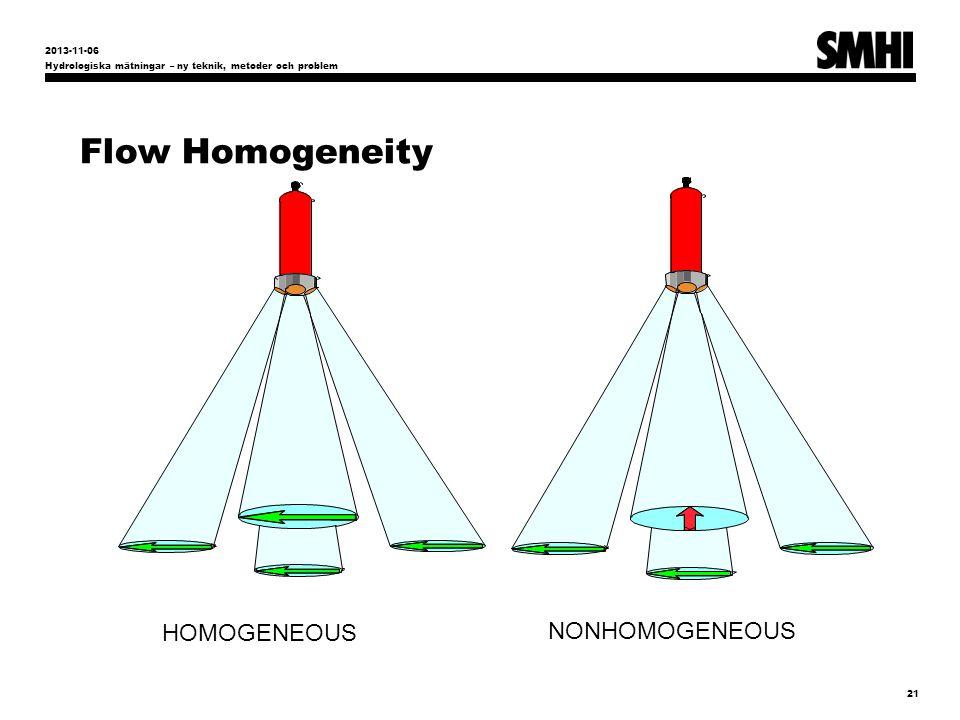 Flow Homogeneity Hydrologiska mätningar – ny teknik, metoder och problem 21 2013-11-06