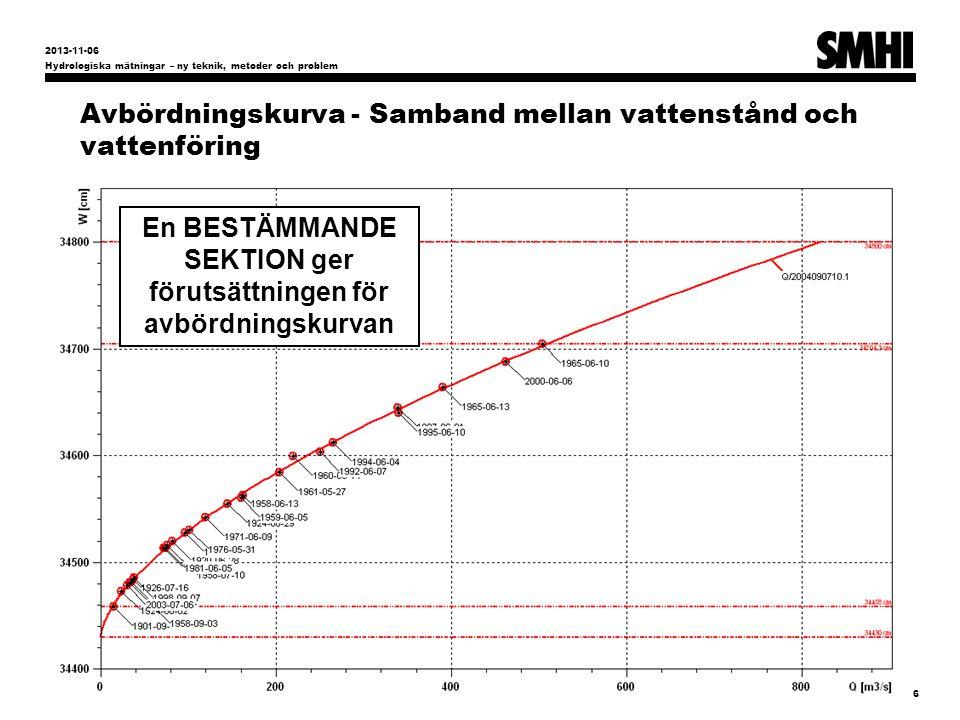 Avbördningskurva - Samband mellan vattenstånd och vattenföring Hydrologiska mätningar – ny teknik, metoder och problem 6 2013-11-06 En BESTÄMMANDE SEKTION ger förutsättningen för avbördningskurvan