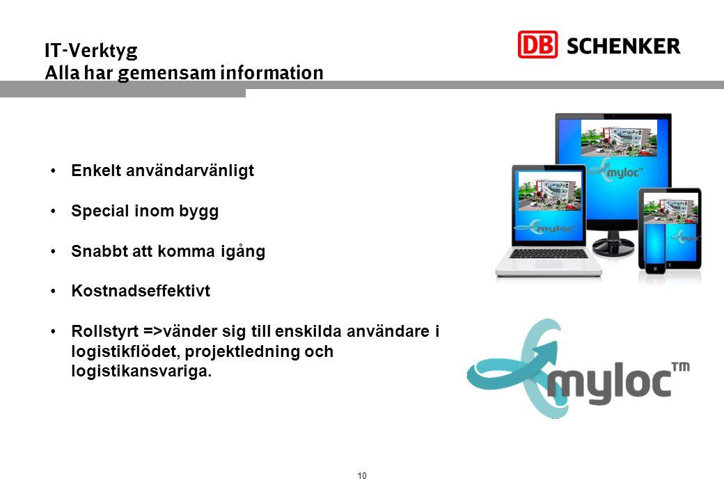 IT-Verktyg Alla har gemensam information 10 Enkelt användarvänligt Special inom bygg Snabbt att komma igång Kostnadseffektivt Rollstyrt =>vänder sig t
