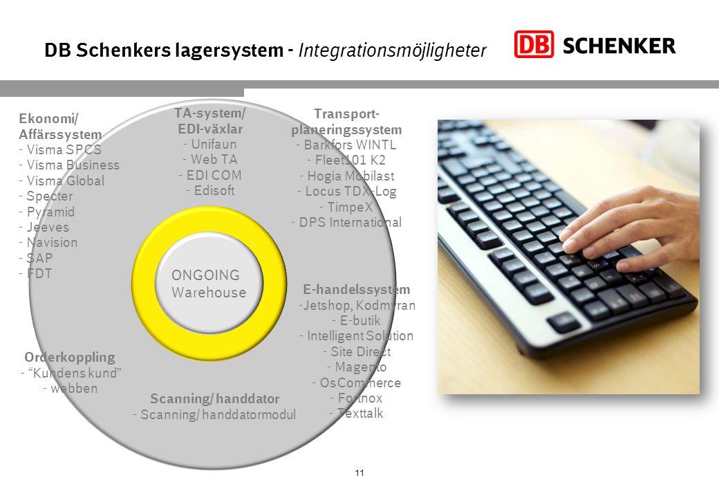 DB Schenkers lagersystem - Integrationsmöjligheter 11 ONGOING Warehouse Ekonomi/ Affärssystem - Visma SPCS - Visma Business - Visma Global - Specter -