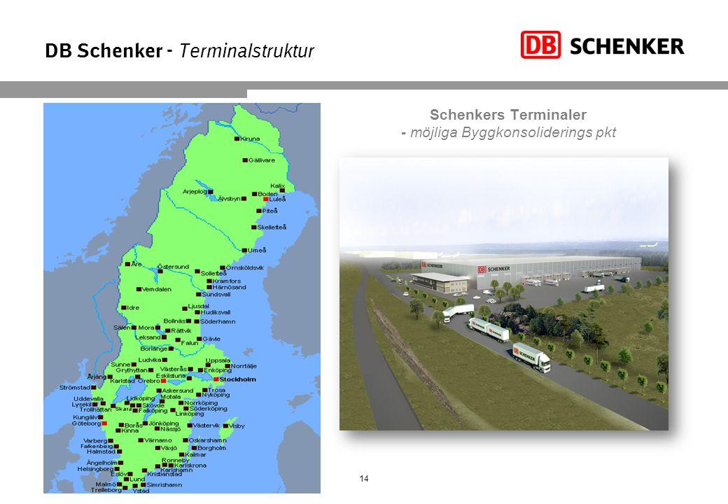 DB Schenker - Terminalstruktur 14 Schenkers Terminaler - möjliga Byggkonsoliderings pkt