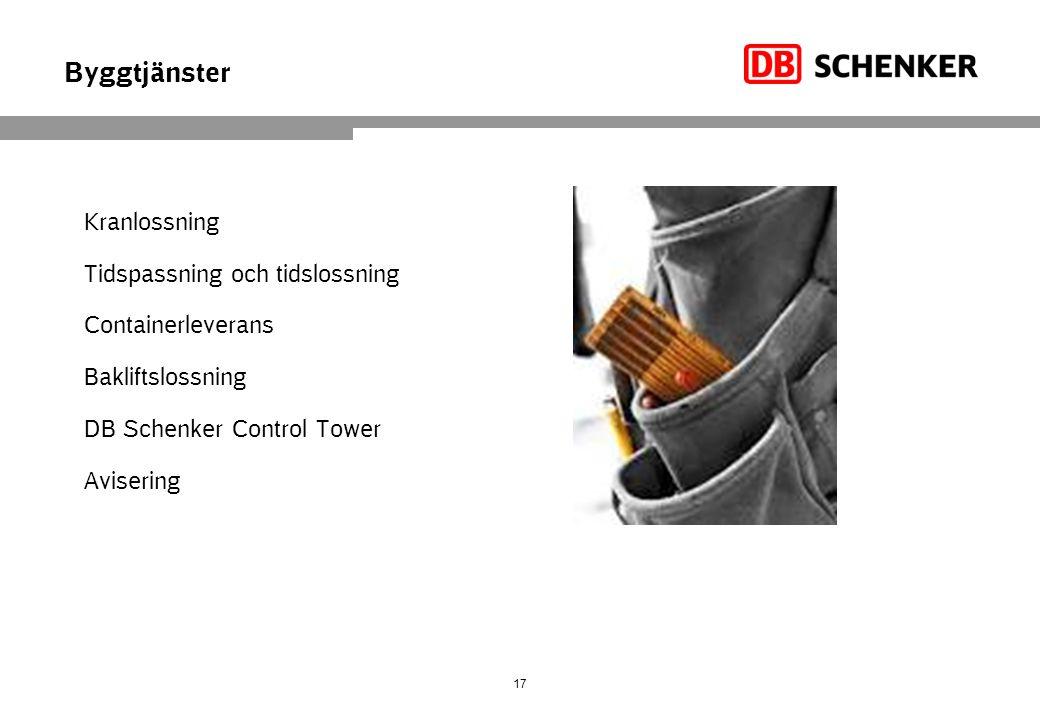 Byggtjänster Kranlossning Tidspassning och tidslossning Containerleverans Bakliftslossning DB Schenker Control Tower Avisering 17