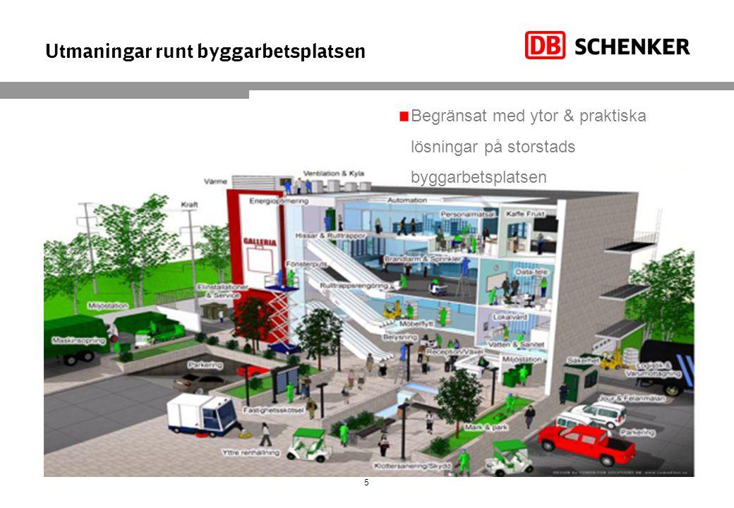 Utmaningar runt byggarbetsplatsen 5 Begränsat med ytor & praktiska lösningar på storstads byggarbetsplatsen