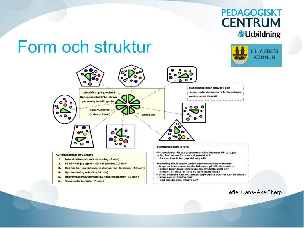 Form och struktur efter Hans- Åke Sherp