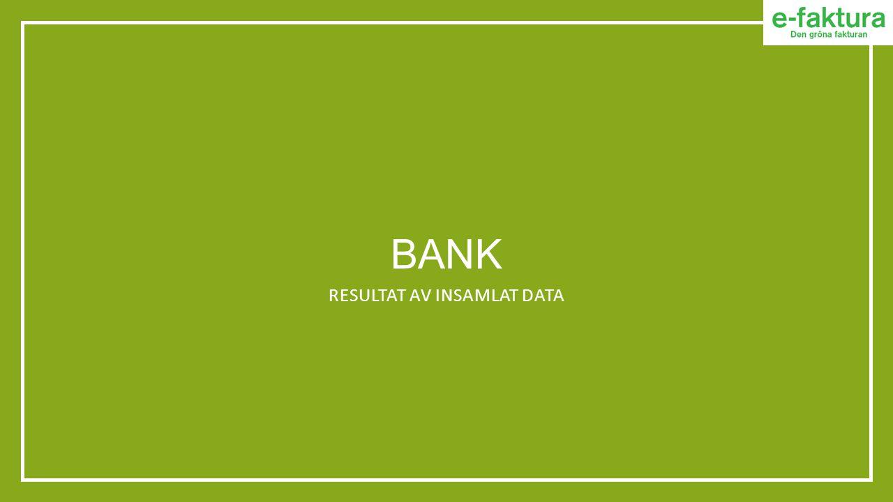BANK RESULTAT AV INSAMLAT DATA