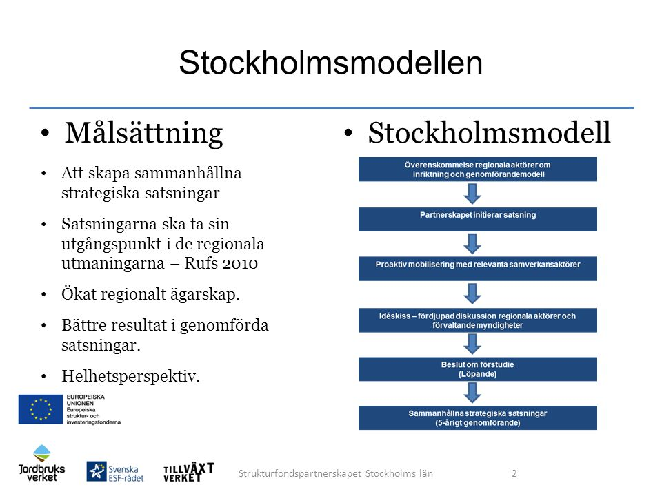 Regionalt strukturfondsprogram i Stockholm Budget: 310 MSEK + 310 i svensk medfinansiering Målgrupp: nytta för små och medelstora företag Indikatorer: Antal deltagande företag Antal nya arbetstillfällen i de företagen
