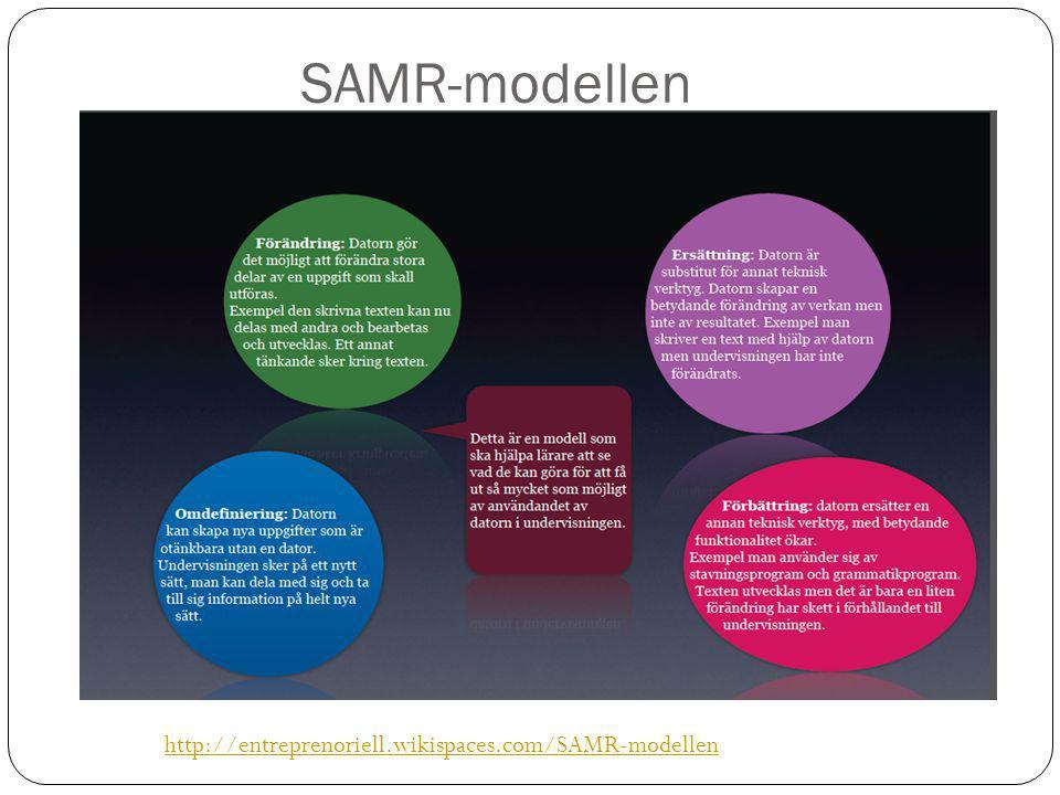 SAMR-modellen http://entreprenoriell.wikispaces.com/SAMR-modellen