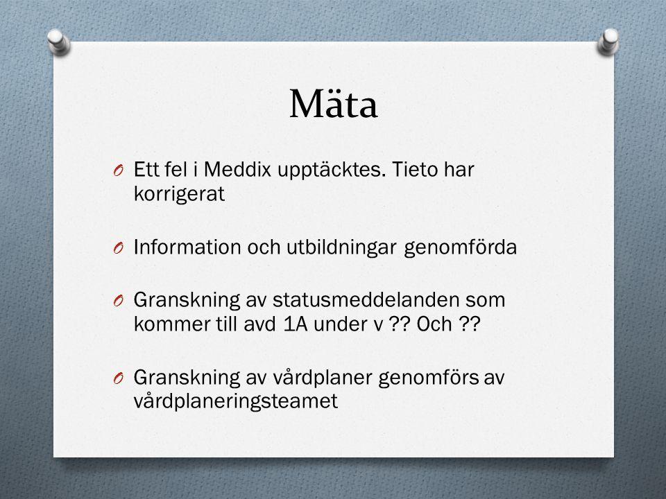 Mäta O Ett fel i Meddix upptäcktes. Tieto har korrigerat O Information och utbildningar genomförda O Granskning av statusmeddelanden som kommer till a