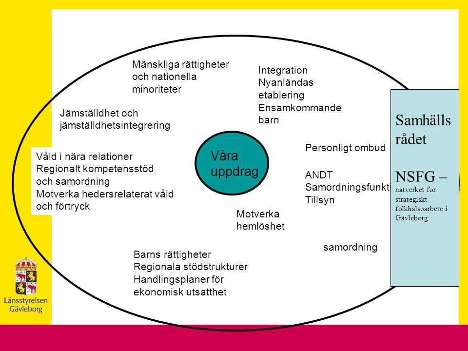 Integration Nyanländas etablering Ensamkommande barn Personligt ombud ANDT Samordningsfunktion Tillsyn Mänskliga rättigheter och nationella minoritete