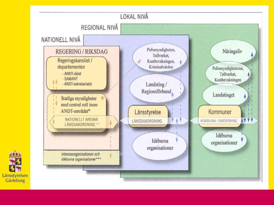 Proposition 2010/11 En samlad strategi för Alkohol-, Narkotika-, Dopnings- och Tobakspolitiken