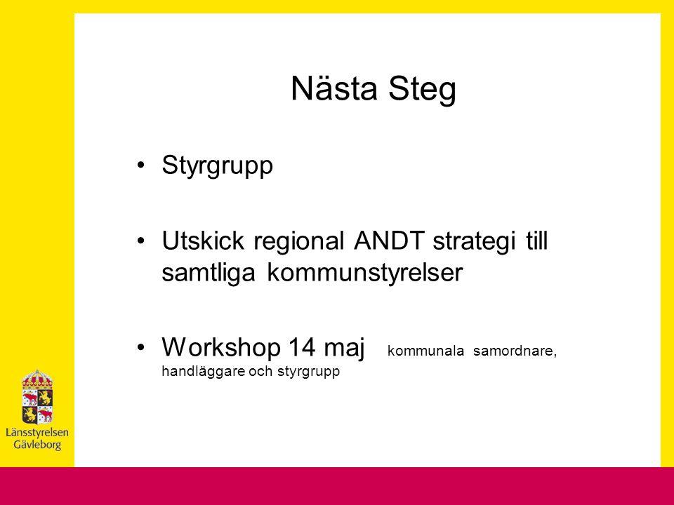 TÄVLING – ANDT populärversion Utbildningsinsatser för ca 250 elever och intresserad personal inom skolan.