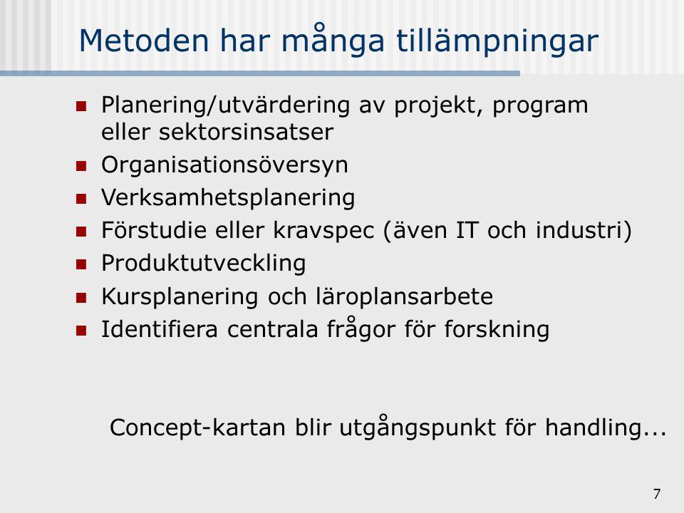 7 Metoden har många tillämpningar Planering/utvärdering av projekt, program eller sektorsinsatser Organisationsöversyn Verksamhetsplanering Förstudie eller kravspec (även IT och industri) Produktutveckling Kursplanering och läroplansarbete Identifiera centrala frågor för forskning Concept-kartan blir utgångspunkt för handling...