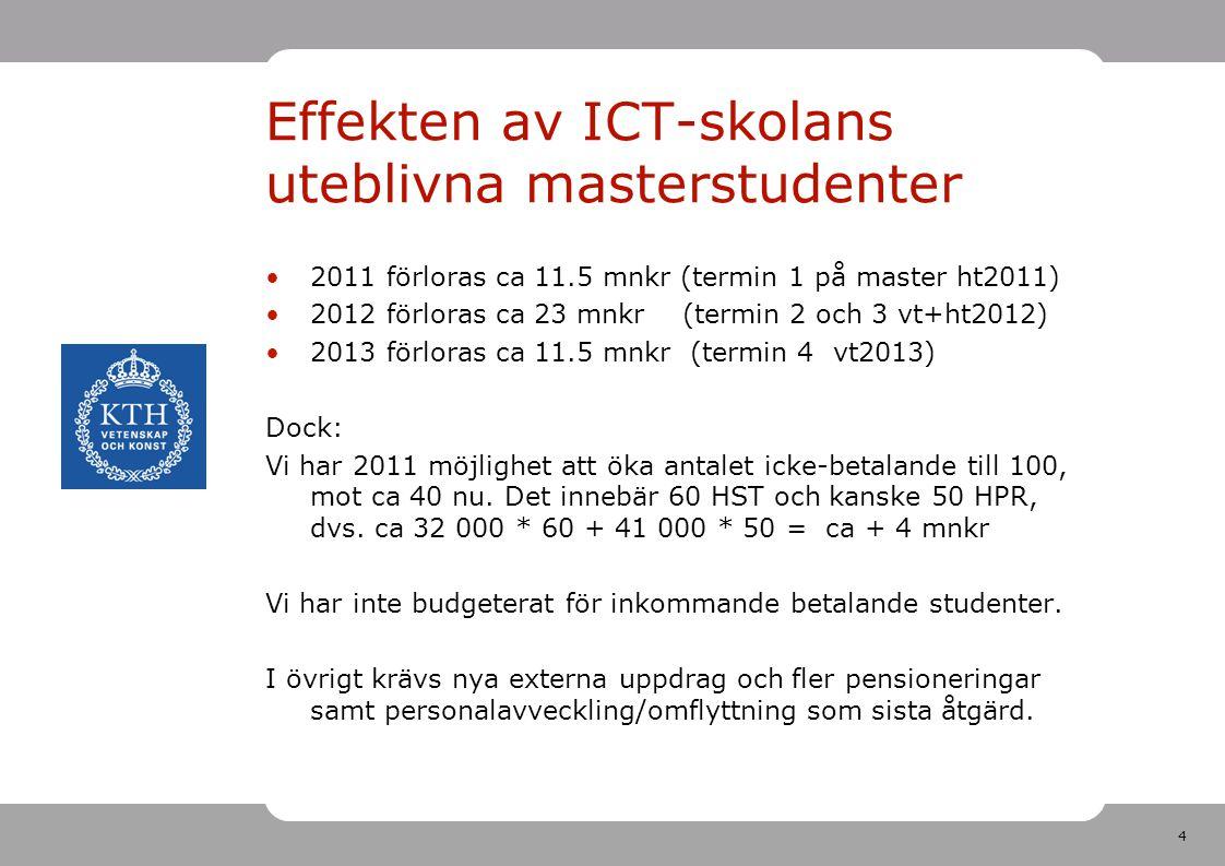 4 Effekten av ICT-skolans uteblivna masterstudenter 2011 förloras ca 11.5 mnkr (termin 1 på master ht2011) 2012 förloras ca 23 mnkr (termin 2 och 3 vt+ht2012) 2013 förloras ca 11.5 mnkr (termin 4 vt2013) Dock: Vi har 2011 möjlighet att öka antalet icke-betalande till 100, mot ca 40 nu.
