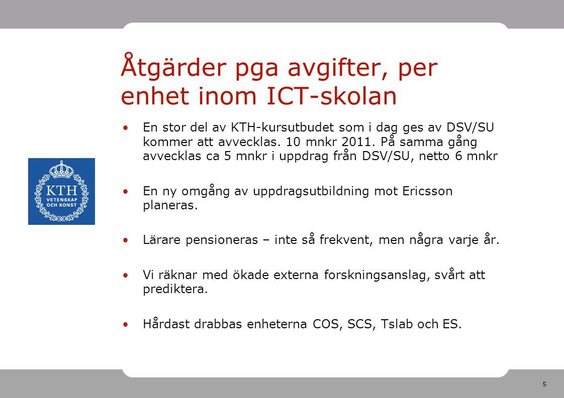 5 Åtgärder pga avgifter, per enhet inom ICT-skolan En stor del av KTH-kursutbudet som i dag ges av DSV/SU kommer att avvecklas. 10 mnkr 2011. På samma