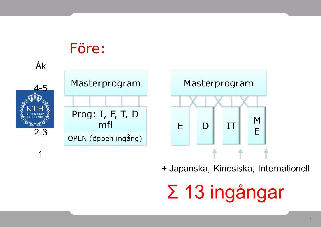 7 Före: Åk 4-5 2-3 1 Masterprogram Prog: I, F, T, D mfl OPEN (öppen ingång) E E DIT MEME Masterprogram + Japanska, Kinesiska, Internationell Σ 13 ingå