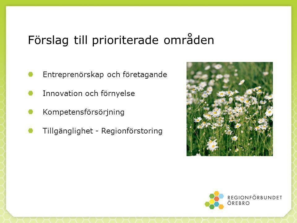 Entreprenörskap och företagande Innovation och förnyelse Kompetensförsörjning Tillgänglighet - Regionförstoring Förslag till prioriterade områden