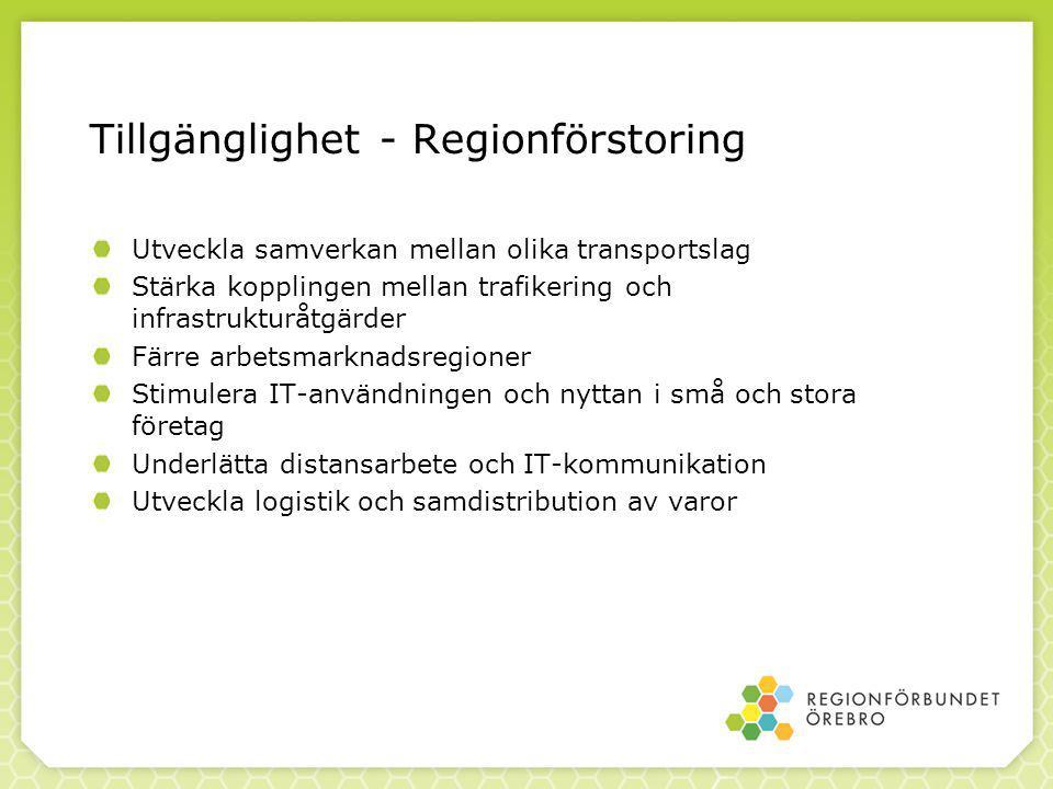 Tillgänglighet - Regionförstoring Utveckla samverkan mellan olika transportslag Stärka kopplingen mellan trafikering och infrastrukturåtgärder Färre arbetsmarknadsregioner Stimulera IT-användningen och nyttan i små och stora företag Underlätta distansarbete och IT-kommunikation Utveckla logistik och samdistribution av varor