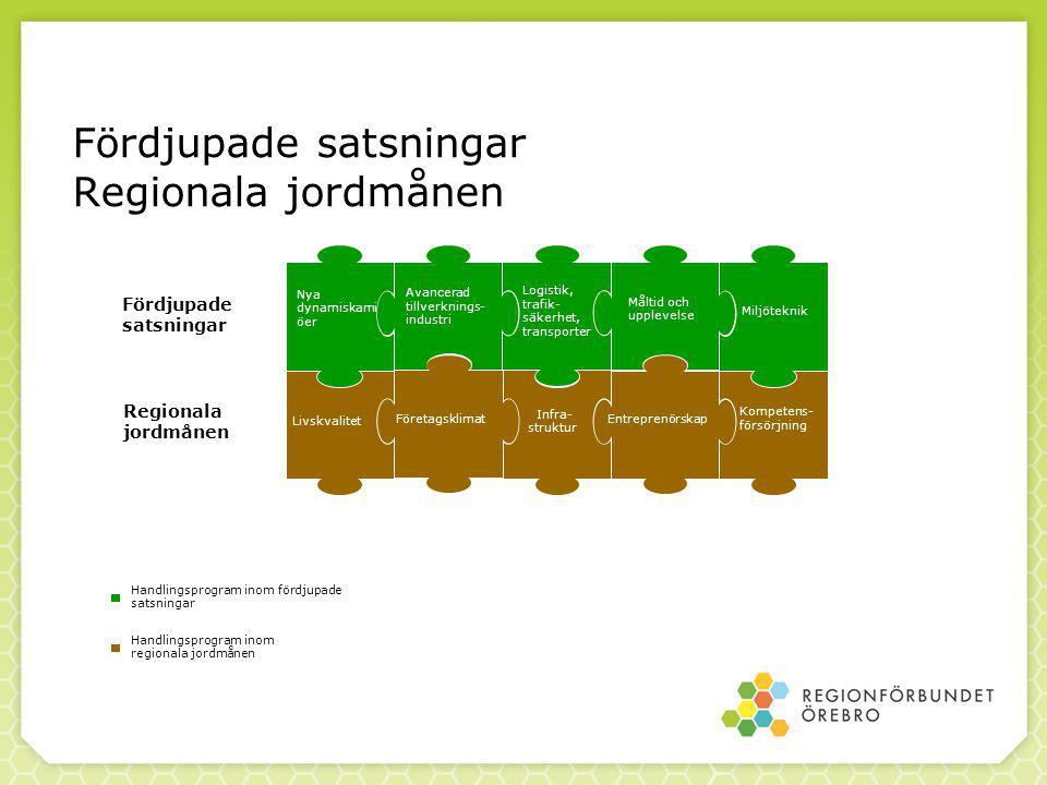 Livskvalitet Nya dynamiskamilj öer Kompetens- försörjning Miljöteknik Infra- struktur Logistik, trafik- säkerhet, transporter Måltid och upplevelse Avancerad tillverknings- industri Fördjupade satsningar Regionala jordmånen Handlingsprogram inom fördjupade satsningar Handlingsprogram inom regionala jordmånen Företagsklimat Entreprenörskap Fördjupade satsningar Regionala jordmånen