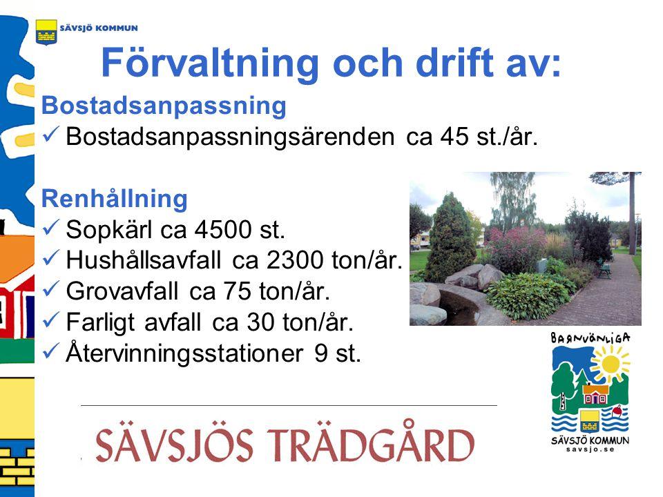 Bostadsanpassning Bostadsanpassningsärenden ca 45 st./år.