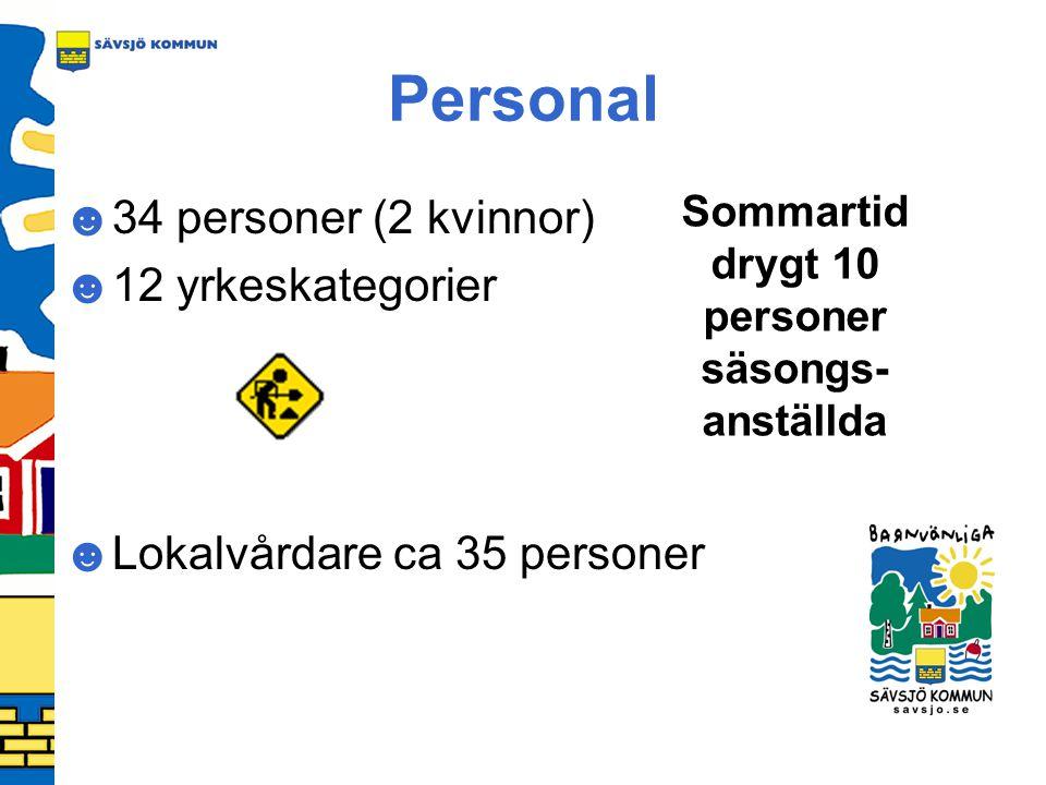 Personal ☻ 34 personer (2 kvinnor) ☻ 12 yrkeskategorier ☻ Lokalvårdare ca 35 personer Sommartid drygt 10 personer säsongs- anställda