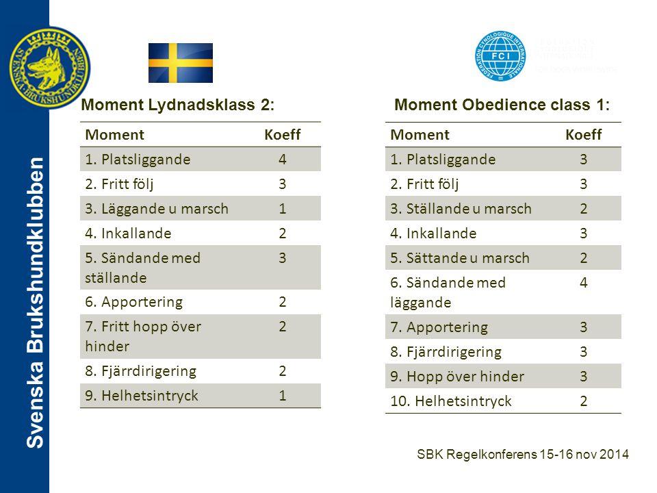 Svenska Brukshundklubben Moment Lydnadsklass 2:Moment Obedience class 1: MomentKoeff 1. Platsliggande4 2. Fritt följ3 3. Läggande u marsch1 4. Inkalla