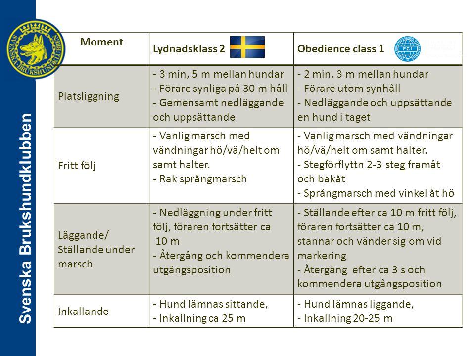 Svenska Brukshundklubben Moment Lydnadsklass 2Obedience class 1 Sättande under gång  - Sättande efter ca 10 m fritt följ, föraren fortsätter ca 10 m, stannar och vänder sig om vid markering - Återgång efter ca 3 s och kommendera utgångsposition Sändande med ställande/läggande - Avstånd till ruta 10 m - Kommendera ställande och avhämta efter 3 s - Avstånd till ruta 15 m - Kommendera läggande, - Gå till hund och kommendera utgångsposition Apportering - Träapport, kastas minst 10 m Fjärrdirigering - 4 skiften sitt/ligg - 5 s mellan skiften - Föraren på 5 m håll - TL 5 m bakom hunden - 4 skiften sitt/ligg - 3 s mellan skiften - Föraren på 5 m håll - TL 3-5 m avstånd från hunden, får ej se hunden