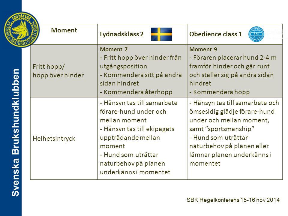 Svenska Brukshundklubben Moment Lydnadsklass 2Obedience class 1 Fritt hopp/ hopp över hinder Moment 7 - Fritt hopp över hinder från utgångsposition -