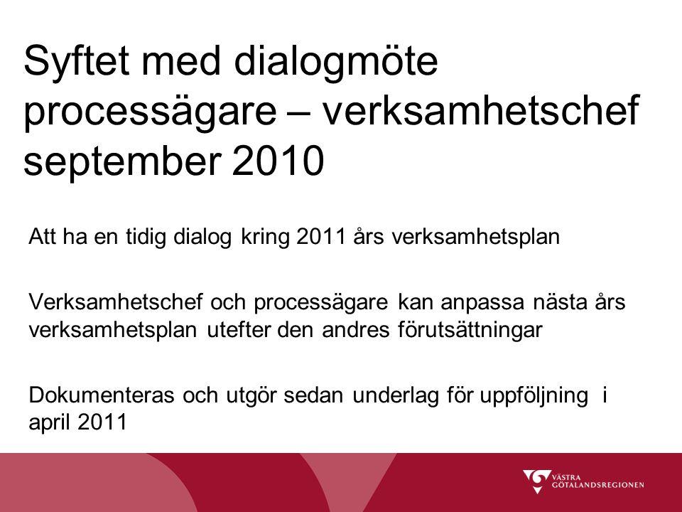 Syftet med dialogmöte processägare – verksamhetschef september 2010 Att ha en tidig dialog kring 2011 års verksamhetsplan Verksamhetschef och processä