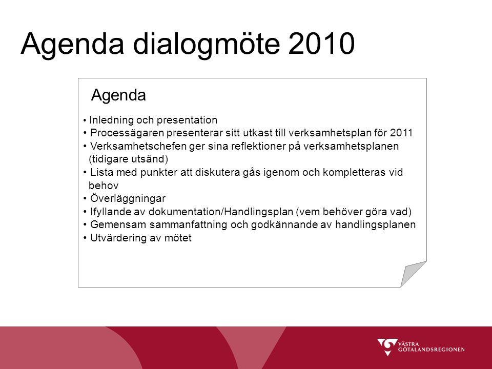 Agenda dialogmöte 2010 Inledning och presentation Processägaren presenterar sitt utkast till verksamhetsplan för 2011 Verksamhetschefen ger sina refle