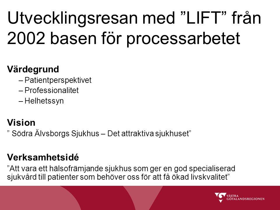 """Utvecklingsresan med """"LIFT"""" från 2002 basen för processarbetet Värdegrund –Patientperspektivet –Professionalitet –Helhetssyn Vision """" Södra Älvsborgs"""