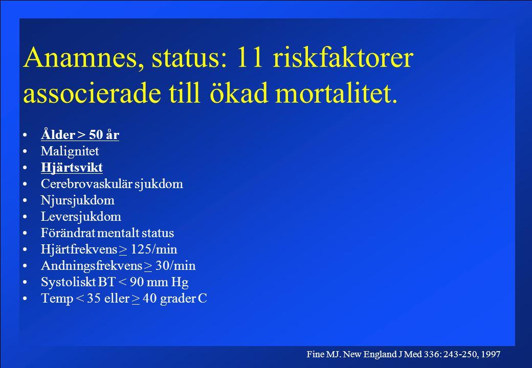 Anamnes, status: 11 riskfaktorer associerade till ökad mortalitet.