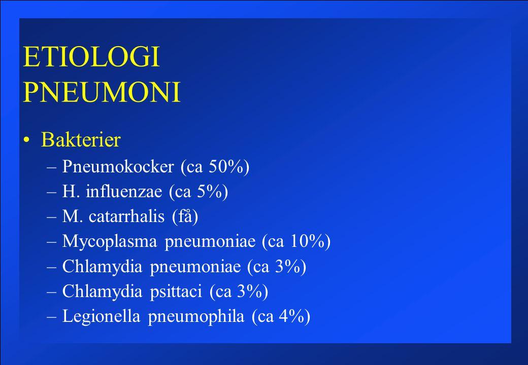 ETIOLOGI PNEUMONI Bakterier –Pneumokocker (ca 50%) –H. influenzae (ca 5%) –M. catarrhalis (få) –Mycoplasma pneumoniae (ca 10%) –Chlamydia pneumoniae (