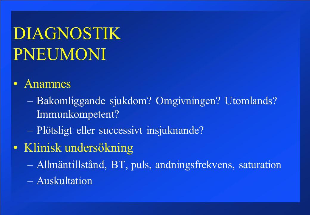 DIAGNOSTIK PNEUMONI Anamnes –Bakomliggande sjukdom.