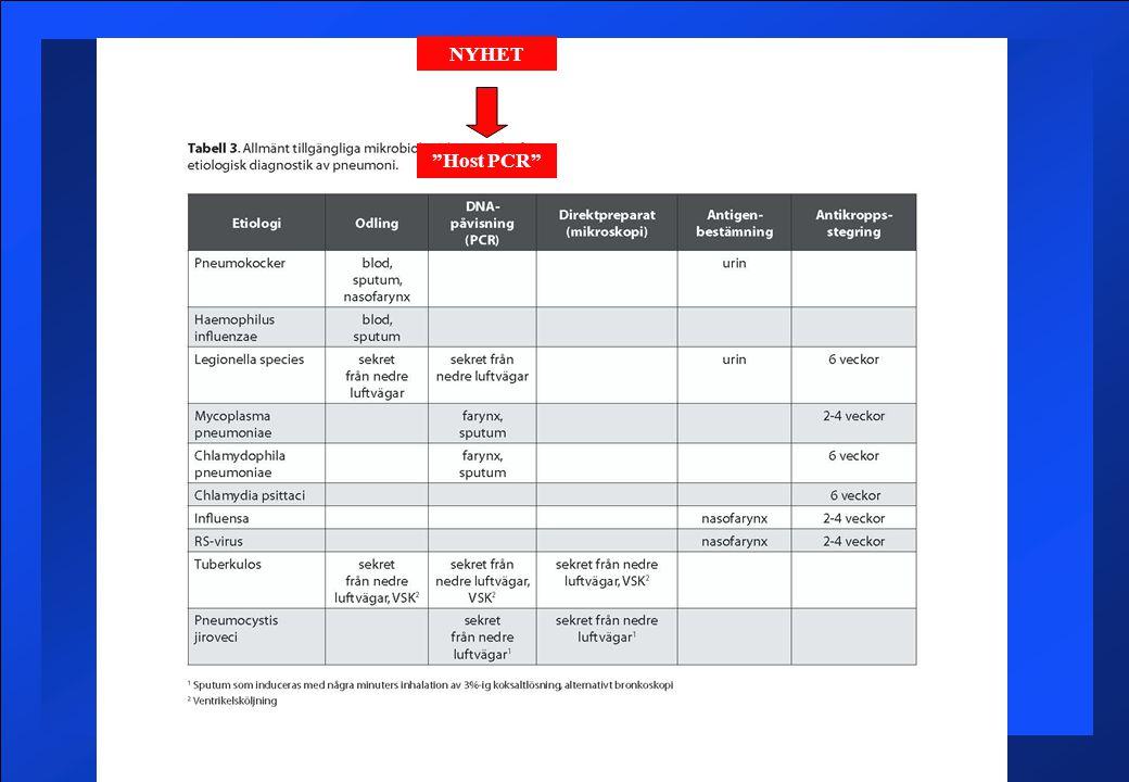 Host PCR NYHET