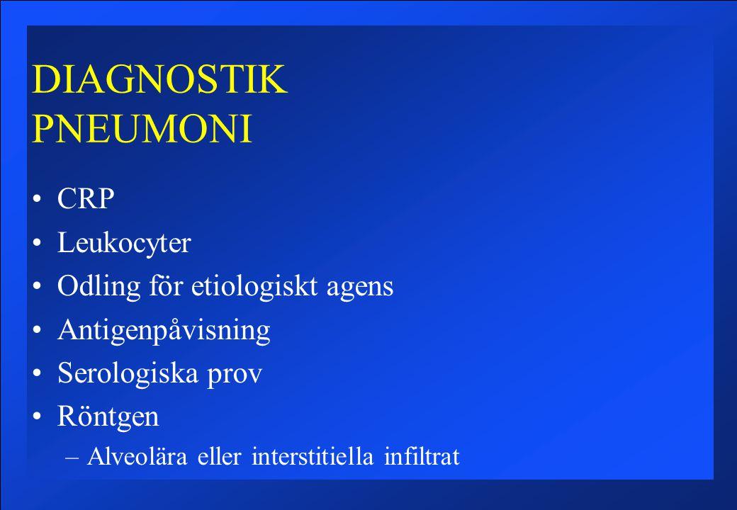 DIAGNOSTIK PNEUMONI CRP Leukocyter Odling för etiologiskt agens Antigenpåvisning Serologiska prov Röntgen –Alveolära eller interstitiella infiltrat