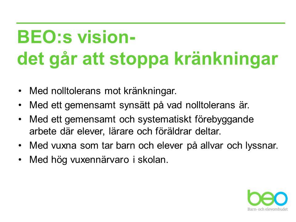 BEO:s vision- det går att stoppa kränkningar Med nolltolerans mot kränkningar. Med ett gemensamt synsätt på vad nolltolerans är. Med ett gemensamt och