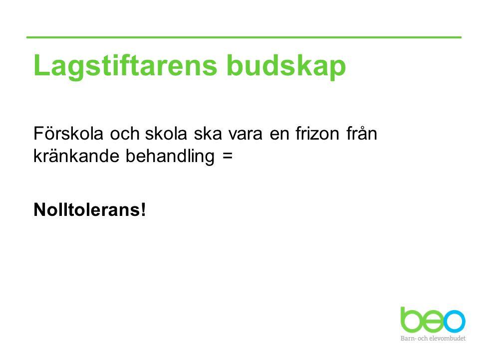 Kontaktuppgifter Webbplats www.skolinspektionen.se/beo E-post beo@skolinspektionen.se Telefon 08-586 080 00