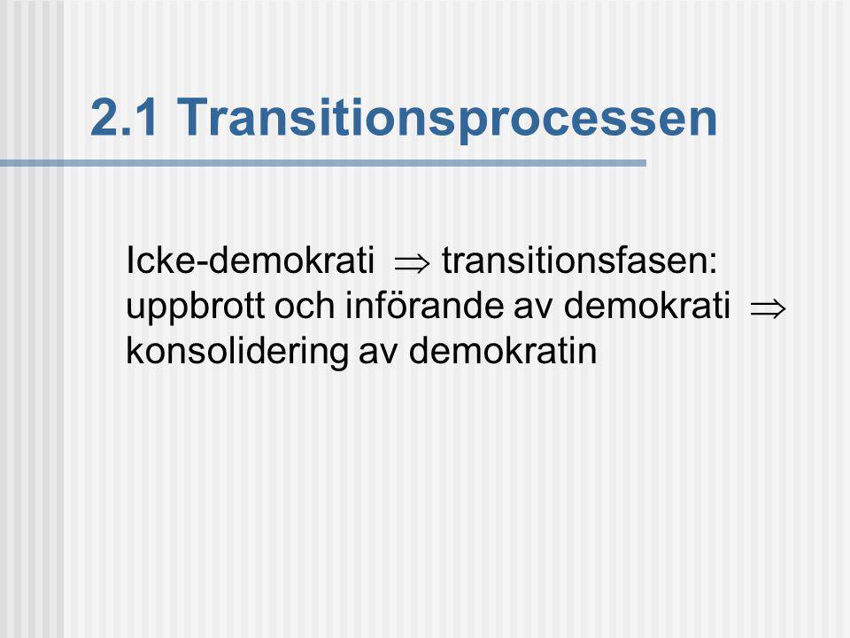 2.1 Transitionsprocessen Icke-demokrati  transitionsfasen: uppbrott och införande av demokrati  konsolidering av demokratin