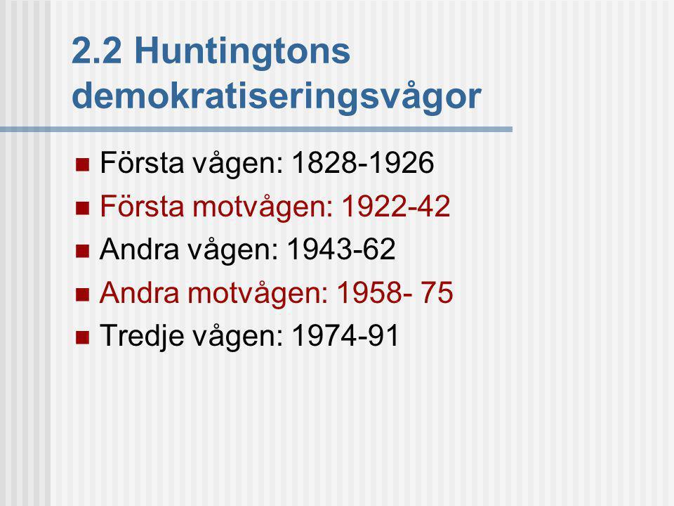 2.2 Huntingtons demokratiseringsvågor Första vågen: 1828-1926 Första motvågen: 1922-42 Andra vågen: 1943-62 Andra motvågen: 1958- 75 Tredje vågen: 1974-91