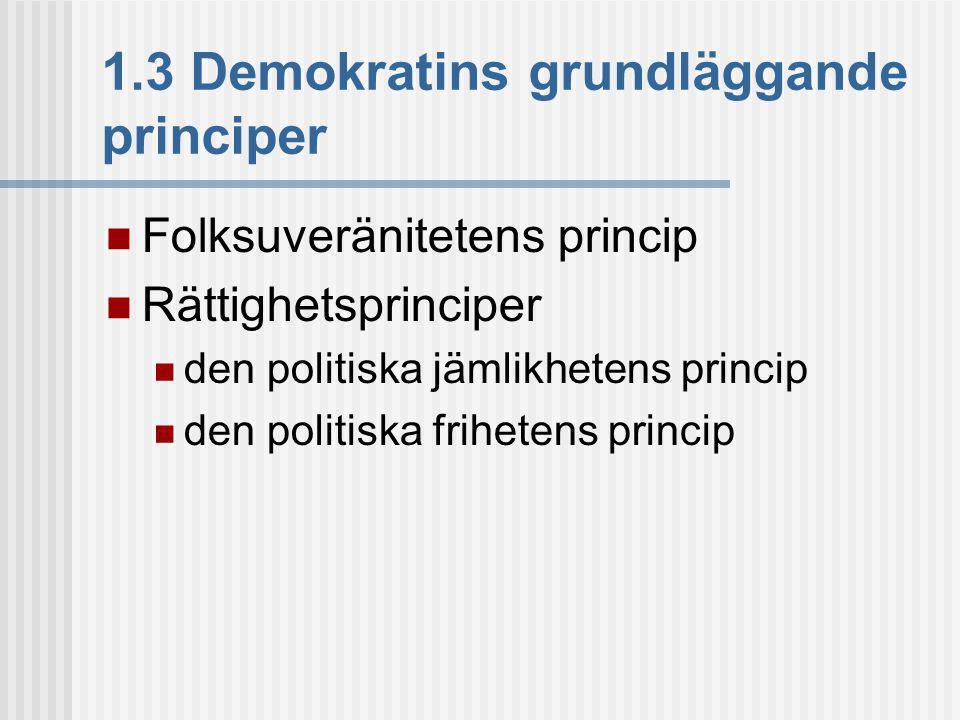 1.3 Demokratins grundläggande principer Folksuveränitetens princip Rättighetsprinciper den politiska jämlikhetens princip den politiska frihetens princip