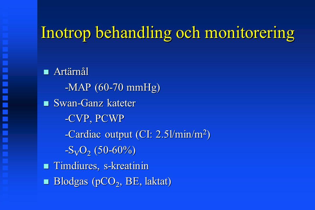 Inotrop behandling och monitorering Artärnål Artärnål -MAP (60-70 mmHg) -MAP (60-70 mmHg) Swan-Ganz kateter Swan-Ganz kateter -CVP, PCWP -CVP, PCWP -C
