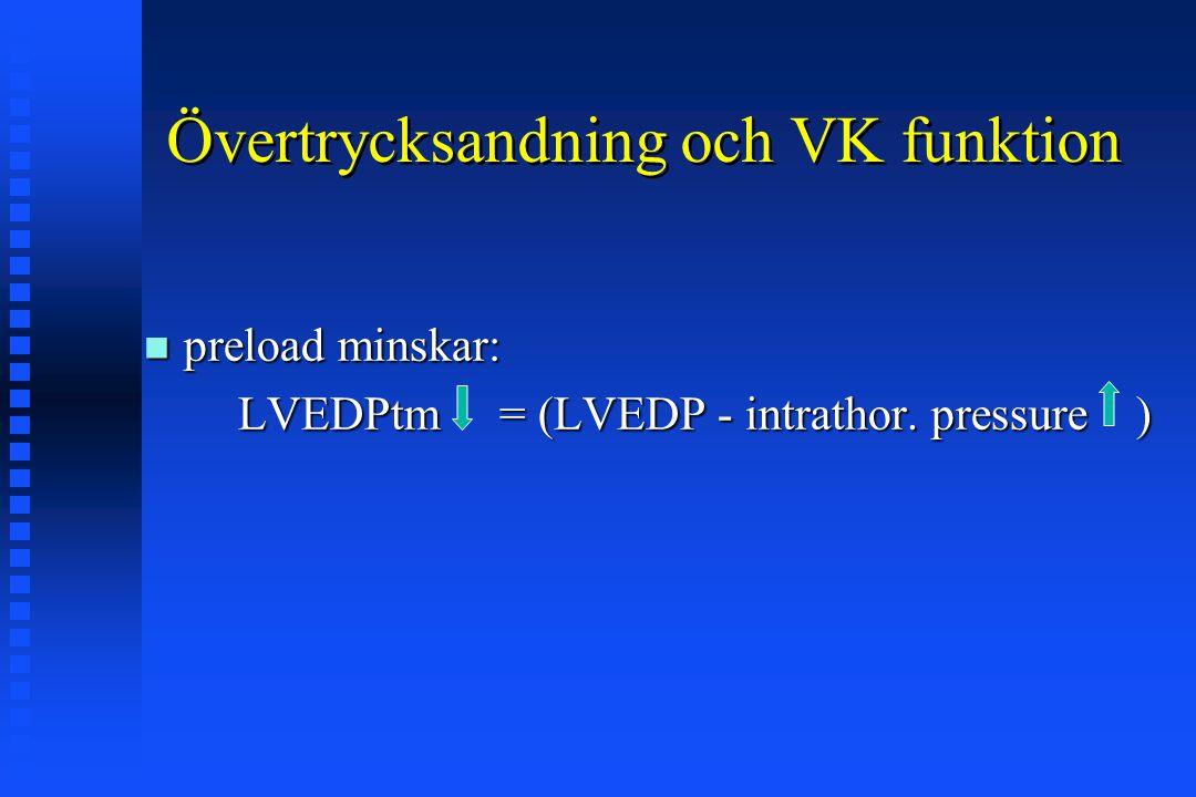 Övertrycksandning och VK funktion preload minskar: preload minskar: LVEDPtm = (LVEDP - intrathor. pressure ) LVEDPtm = (LVEDP - intrathor. pressure )