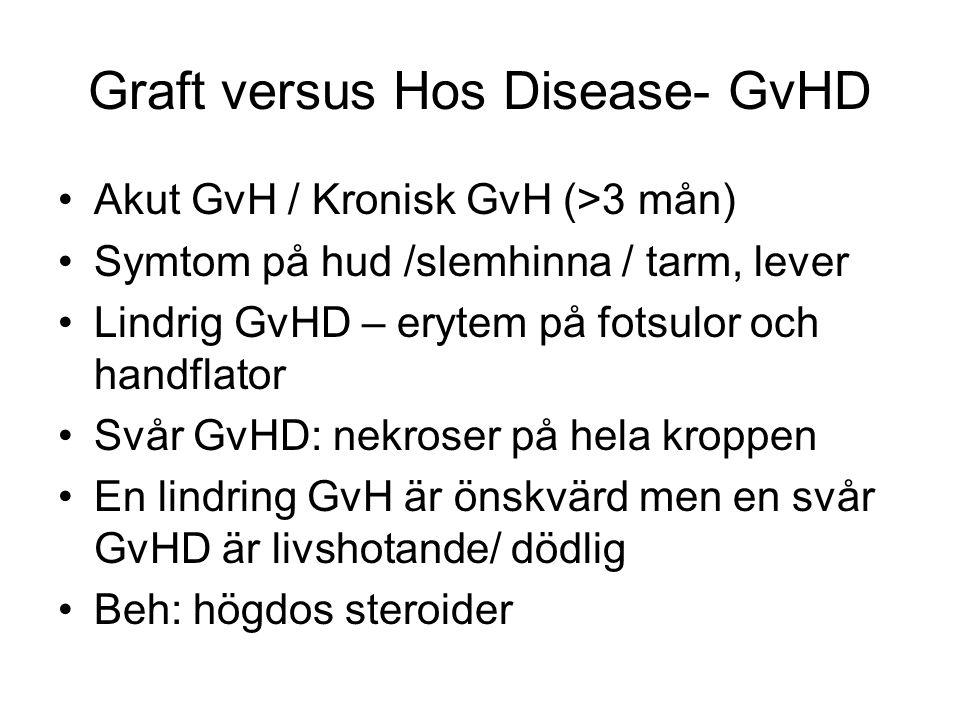 Graft versus Hos Disease- GvHD Akut GvH / Kronisk GvH (>3 mån) Symtom på hud /slemhinna / tarm, lever Lindrig GvHD – erytem på fotsulor och handflator