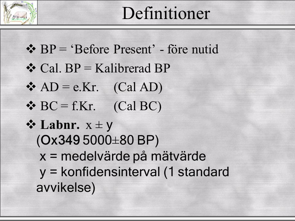 """14 C-Datering  """"C-14"""" eller """"Kol-14 Datering""""  Utvecklades av Albert & Libby i Californien, 1940-tal.  Radiometriskt metod- Isotopers sönderfall so"""