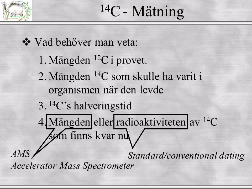 """14 C - Sönderfall  Halveringstid - t ½ t ½ = 5730± 40 år (Cambridge half life) - tiden det tar för hälften av ursprungsmängden 14 C atomer att """"försv"""